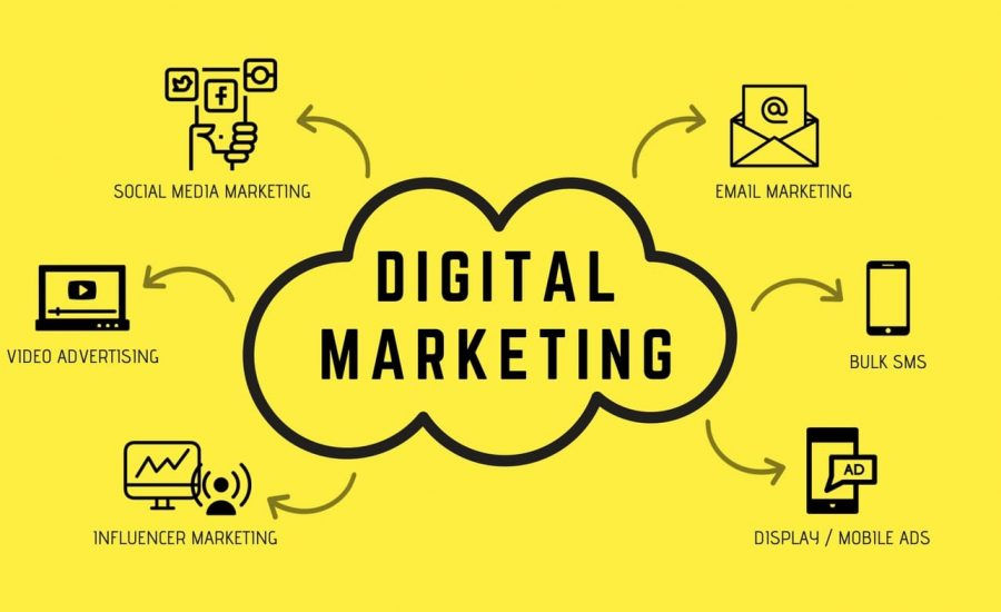 4 Steps to Starting Digital Marketing