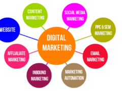 3 Types of Digital Marketing that You Must Apply for Your Business