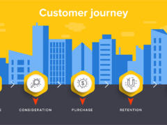 3 Critical Elements of an Effective Customer Journey