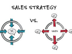 4 Important Sales Strategies That Must Be Implemented During the Covid Period