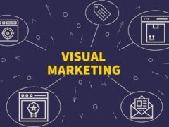 Increase Customer Interest with Visual Marketing