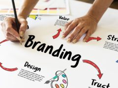 All You Need to Know About Branding