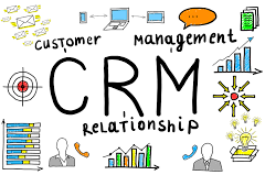 CRM in Business Definition Purpose and Benefits