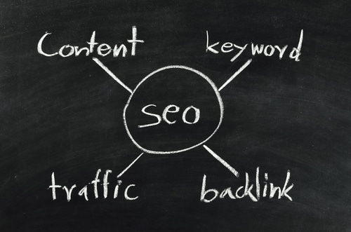 Keyword Secrets Can Enter Ranking on Google