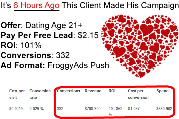 332 Conversions With Push Ads