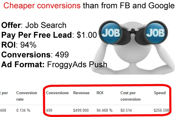 499 Conversions With Push Ads